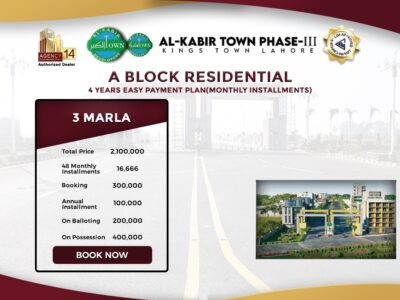 Plots for Sale in Kings Town Lahore